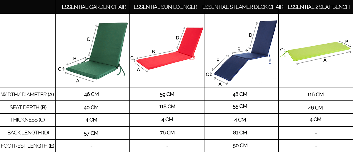 Essential Cushions 1